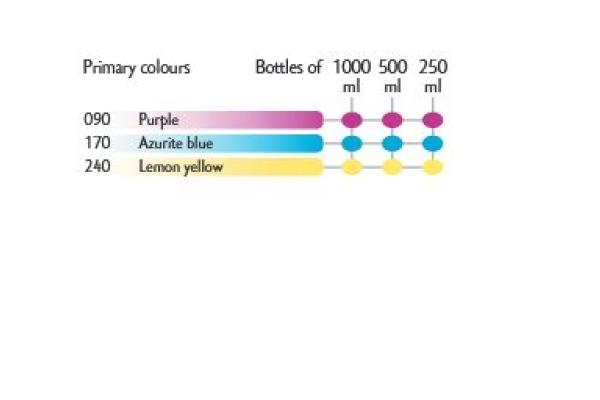 CARAN D´A Deckfarbe Gouache 1lt 2303.17 cyan