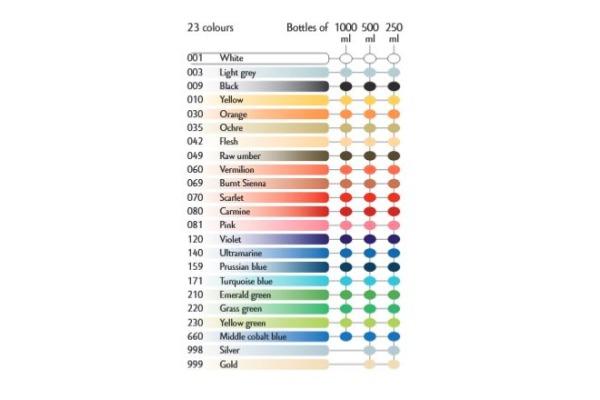 CARAN D´A Deckfarbe Gouache 500ml 2350.081 rosa