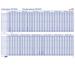 BEREC Saisonplaner 90x60cm B5701/21 04/20-03/22, blau