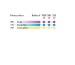 CARAN D´A Deckfarbe Gouache 1lt 2303.09 magenta