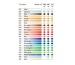 CARAN D´A Deckfarbe Gouache 500ml 2350.08 karmin